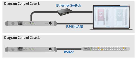 VM16 software control
