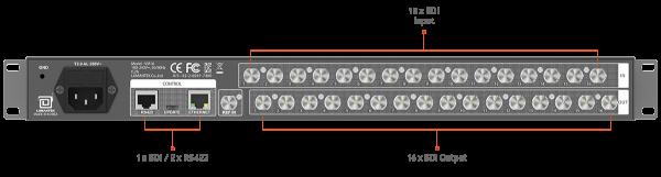 ez-line VM 16 router back